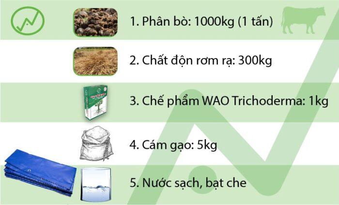 cách ủ phân bò: các nguyên liệu để ủ phân bò