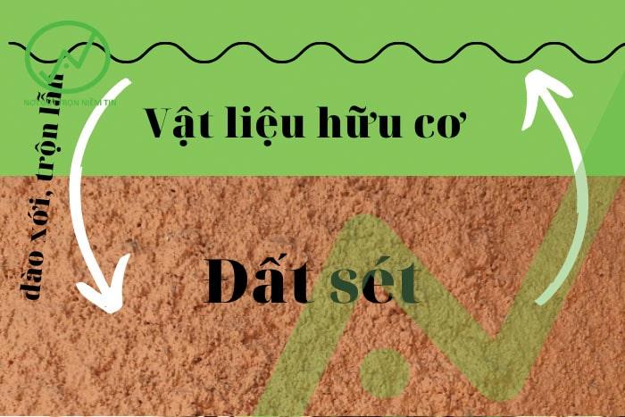 Đất sét bị nén chặt do thiếu chất hữu cơ. Bằng việc bổ sung hữu cơ, sẽ cải thiện được cấu trúc đất sét